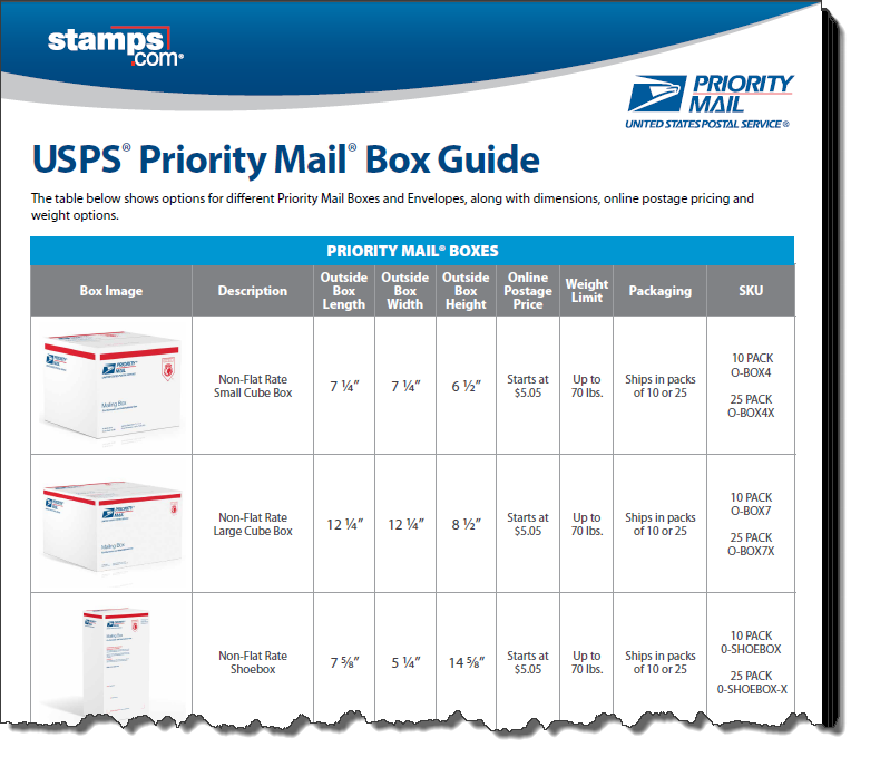 Free Usps Priority Mail Box Size Guide Stamps Com Blog